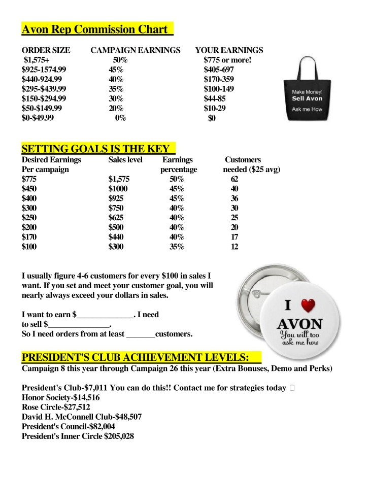 Avon Rep Commission Chart-page-0